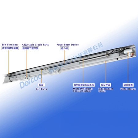 DK300 automatic sliding door operator (Surface mounting)